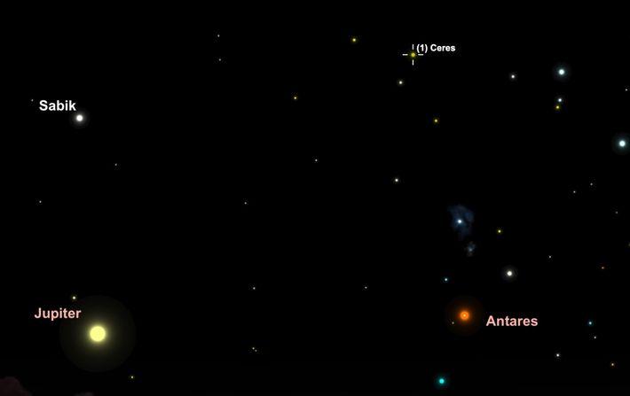 Am 28. Mai zieht der Zwergplanet Ceres durch die Sternbilder Schlangenträger und Skorpion.
