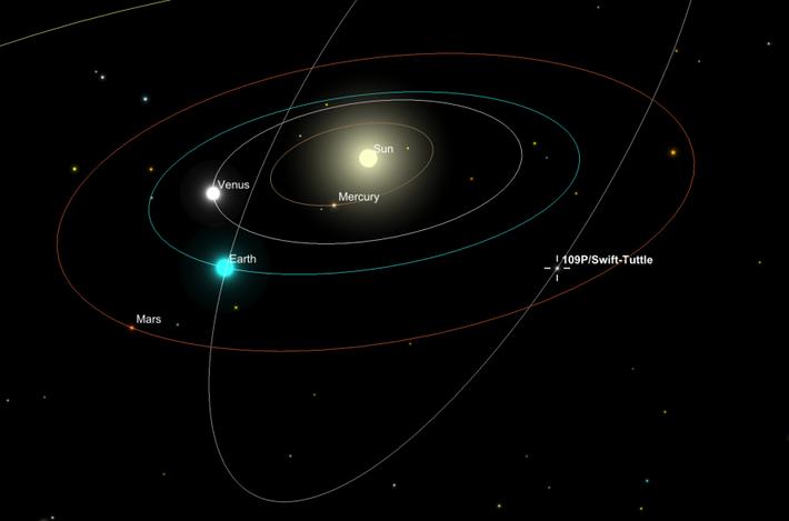 Eine Illustration zeigt die Bahn des Kometen Swift-Tuttle.