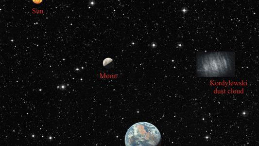 """Die Erde hat zwei versteckte """"Staubmonde"""""""