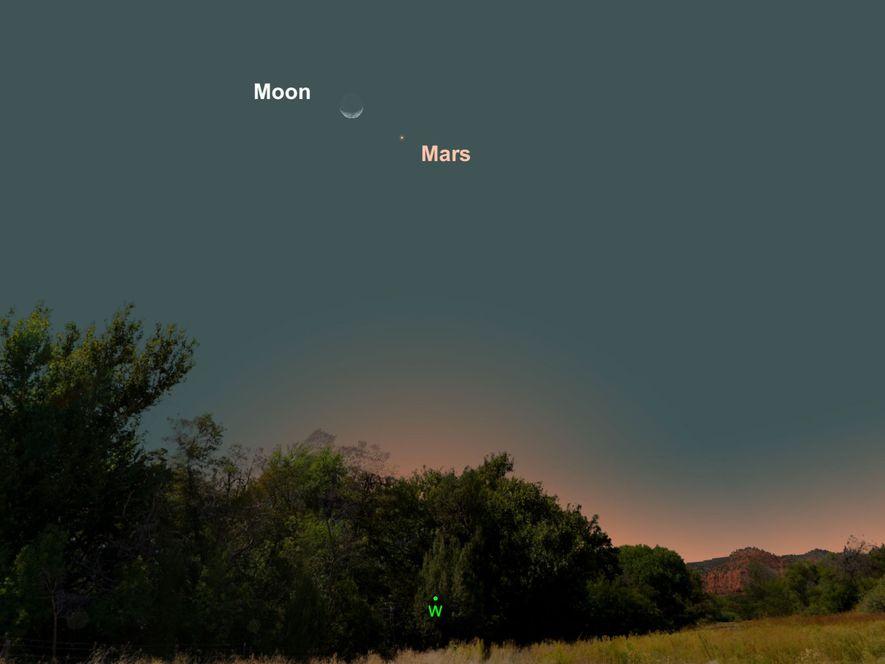 Am 11. März verabschieden sich Mond und Mars gemeinsam hinter den Horizont.