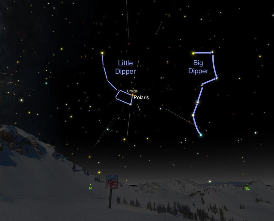 Die Ursiden scheinen dem Kleinen Wagen zu entspringen, einem bekannten Sternenzug aus dem namensgebenden Sternbild Ursa ...