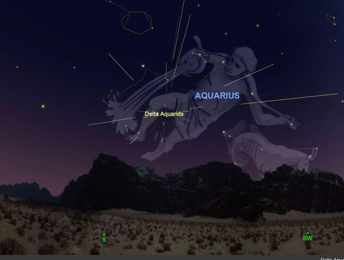 Der Meteorstrom der Delta-Aquariiden scheint aus seiner namensgebenden Konstellation des Wassermanns zu entspringen.