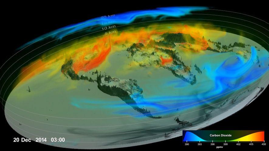 Diese farbenprächtige Darstellung zeigt, wie das erderwärmende CO2 sich durch die Atmosphäre bewegt