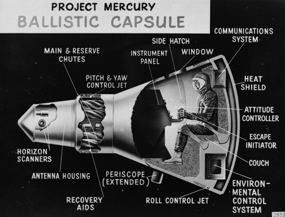 Ein Schnittschema der Mercury-Kapsel. Im Laufe des Programms wurden Modifikationen vorgenommen, aber die Grundlagen blieben die ...