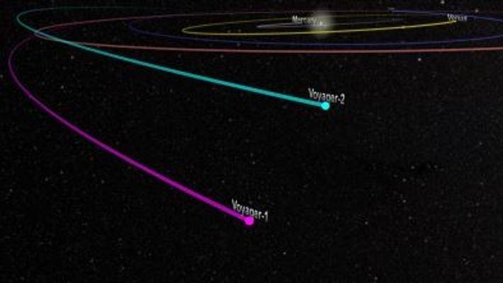Zwei Sonden überqueren den Rand unseres Sonnensystems