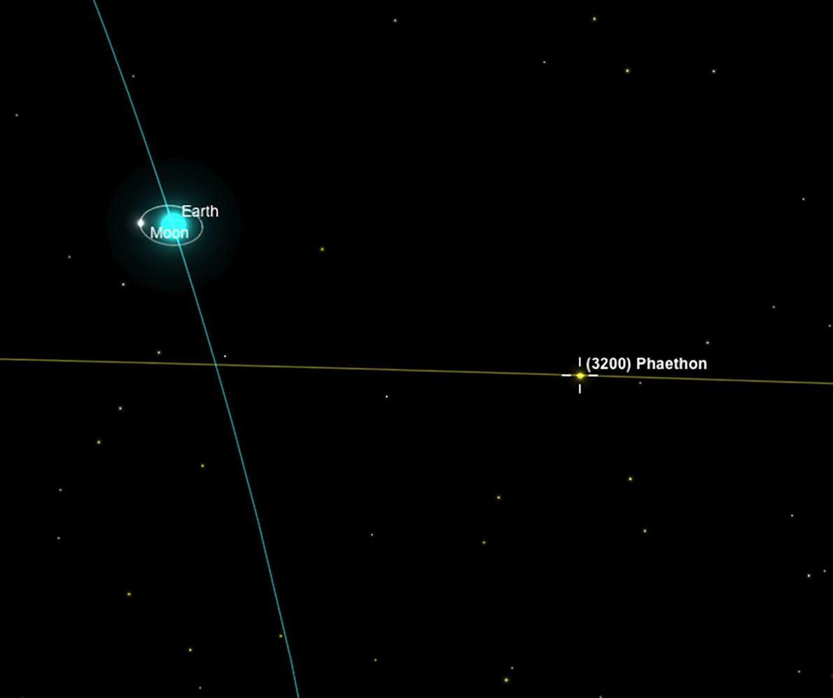 Am 16. Dezember wird der Asteroid im Abstand von 10,3 Millionen Kilometern an der Erde vorbeiziehen ...