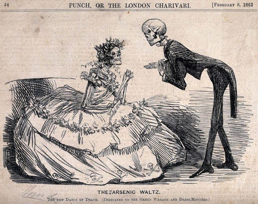 Die tödliche Mode des 19. Jahrhunderts