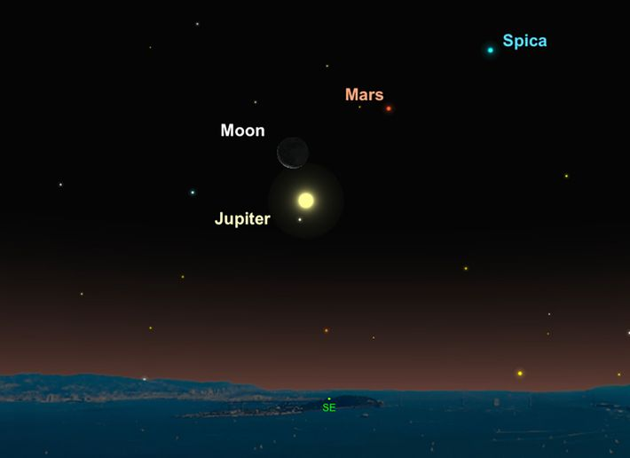 Die schmale Mondsichel tut sich am 14. Dezember mit dem Jupiter zusammen.