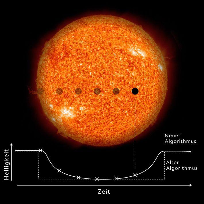 Astronomen suchen nach subtilen Schwankungen in der Helligkeit der Sterne, um so auf mögliche Planeten im ...
