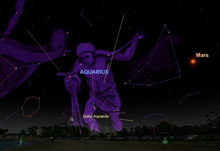 Am 30. Juli sollte man den Blick gen Sternbild Wassermann richten, aus dem die Sternschnuppen der ...