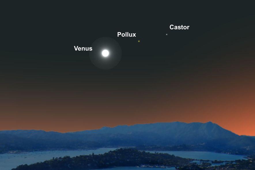 Am 10. Juni wird die Venus mit den Zwillingssternen Pollux und Castor eine Linie bilden.