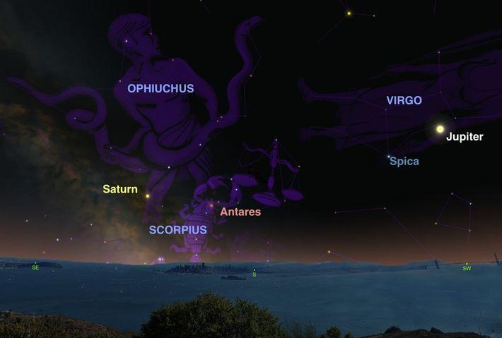 Saturn, Jupiter und zwei Sterne