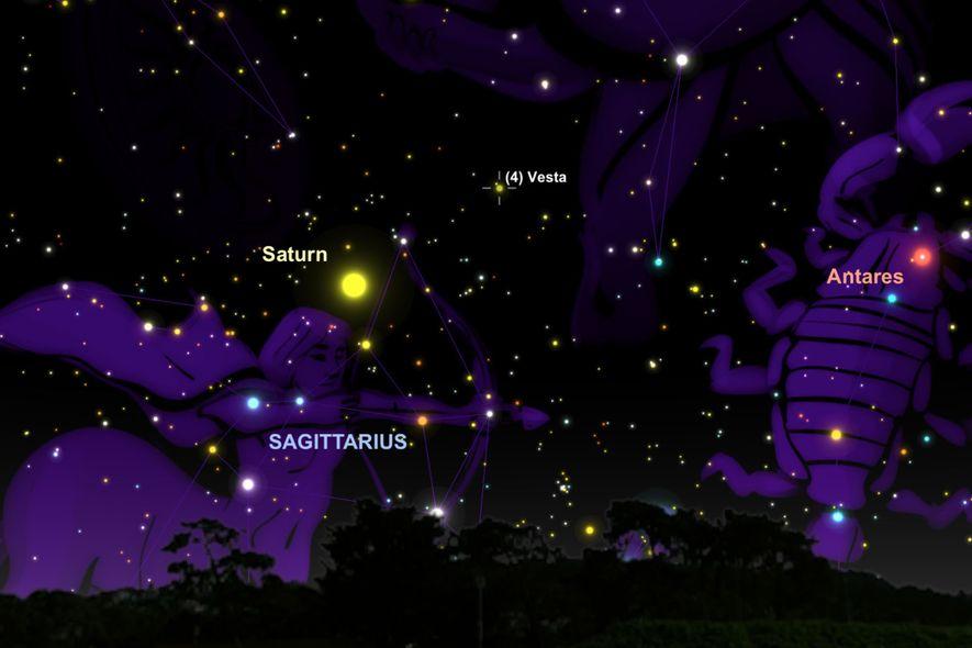Am 19. Juni kann man Vesta zwischen dem Saturn und dem rötlichen Stern Antares entdecken.
