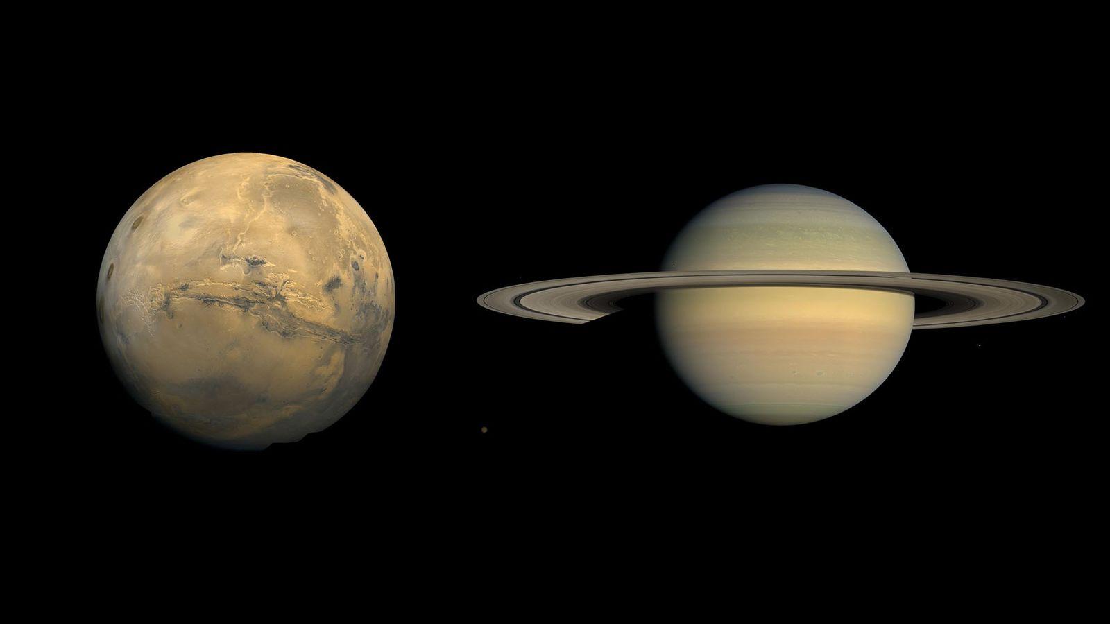Mars und der Saturn