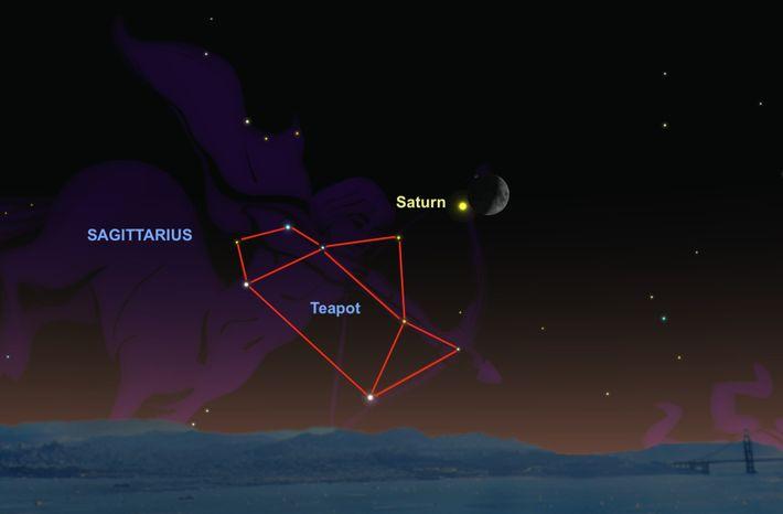 """Am 14. Oktober wird der Saturn sich dem """"Teekessel"""" im Sternbild Schütze nähern."""