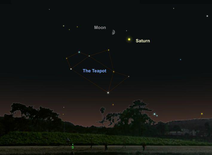 """Am 17. September wird sich der Mond in der Nähe des """"Teekessels"""" aufhalten, einem Teil des ..."""