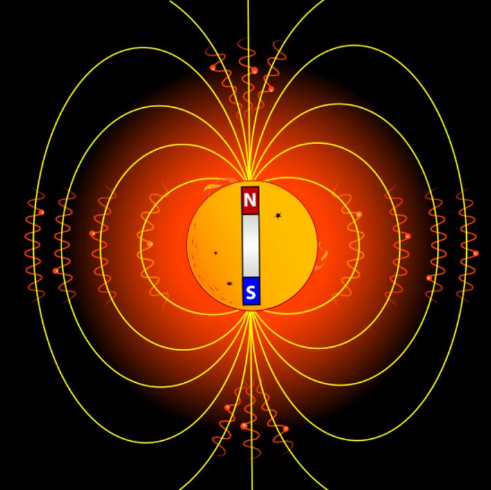 Magnetfeld eines Sterns.